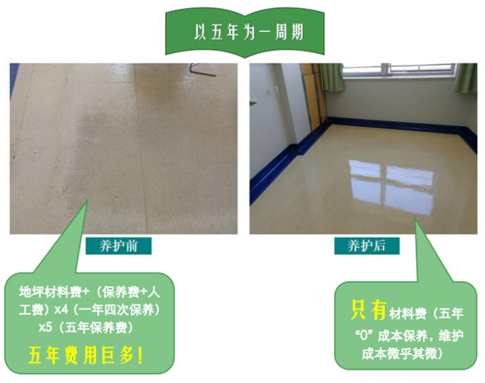 PVC地板保养价格是多少,贵不贵?塑立得
