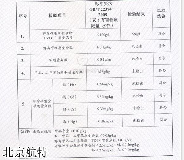 高效抗菌!北京航特水性墙面抗菌涂料厂家,50多家医院的信赖!